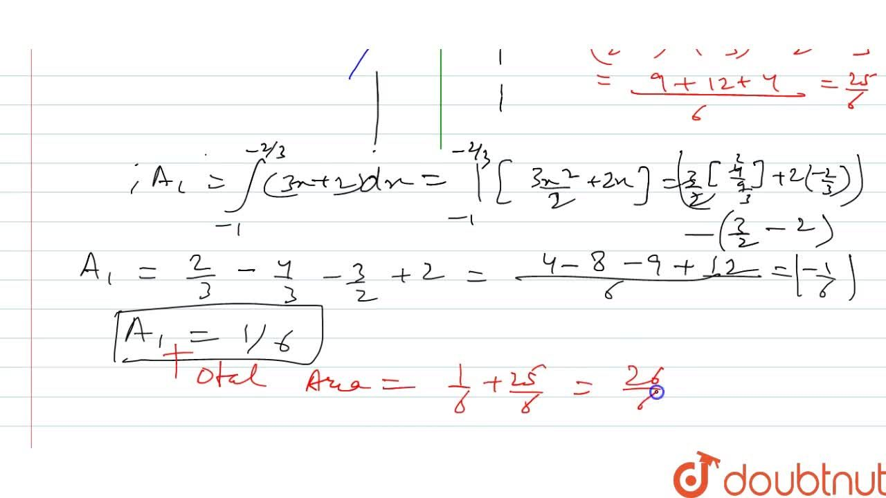 Find the area of the region bounded by the line y=3x+2, the x-axis and the ordinates x=-1 and x=1