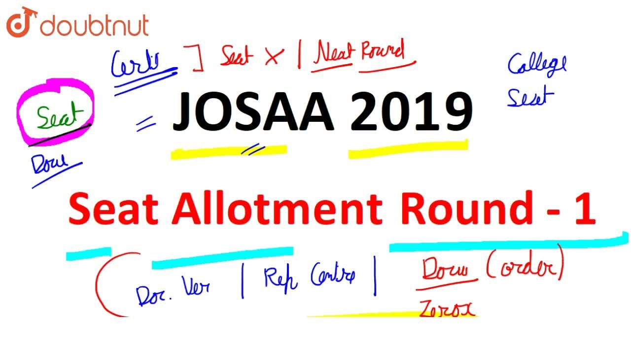 Solution for JOSAA 2019 Counselling | Seat Allotment Round 1
