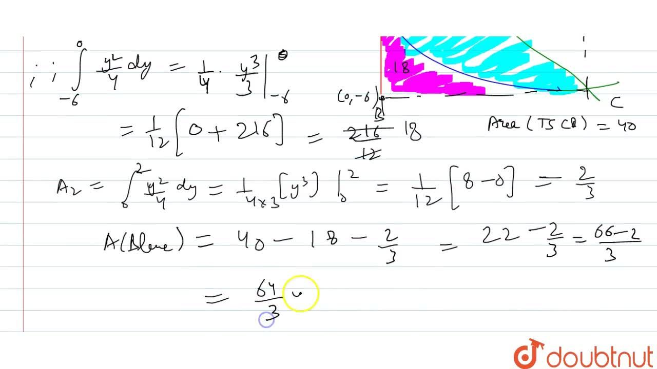 Solution for Find the area bounded by the parabola y^2=4x and