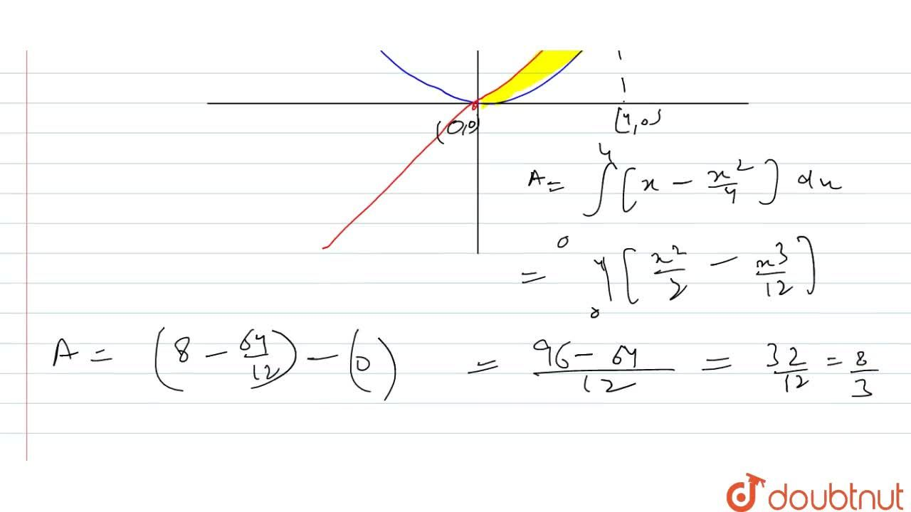 Find the area included between the line y=x and the parabola x^2=4y.