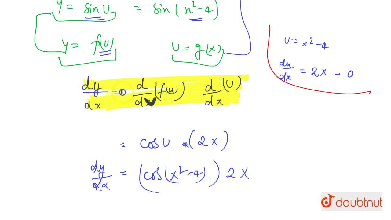 Solution for Differentiation Of Composite Function
