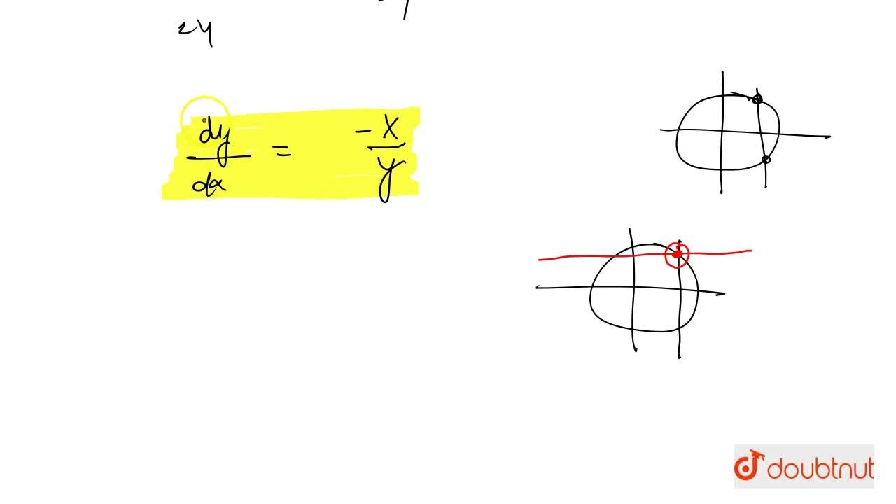 Solution for Differentiation Of Implicit Functions