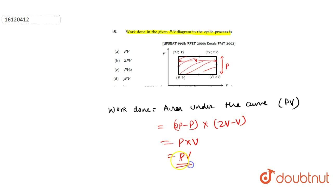 Solution for Work done in the given P - V diagram in the cyclic