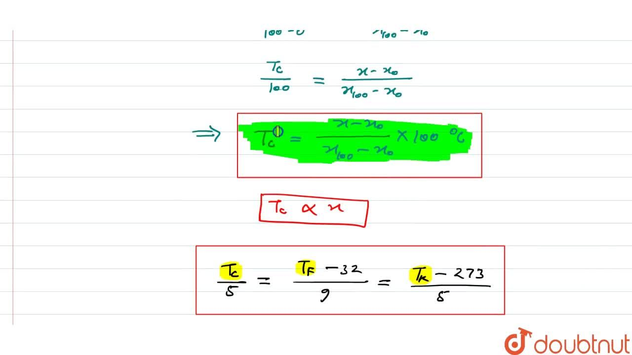 Solution for Thermometry