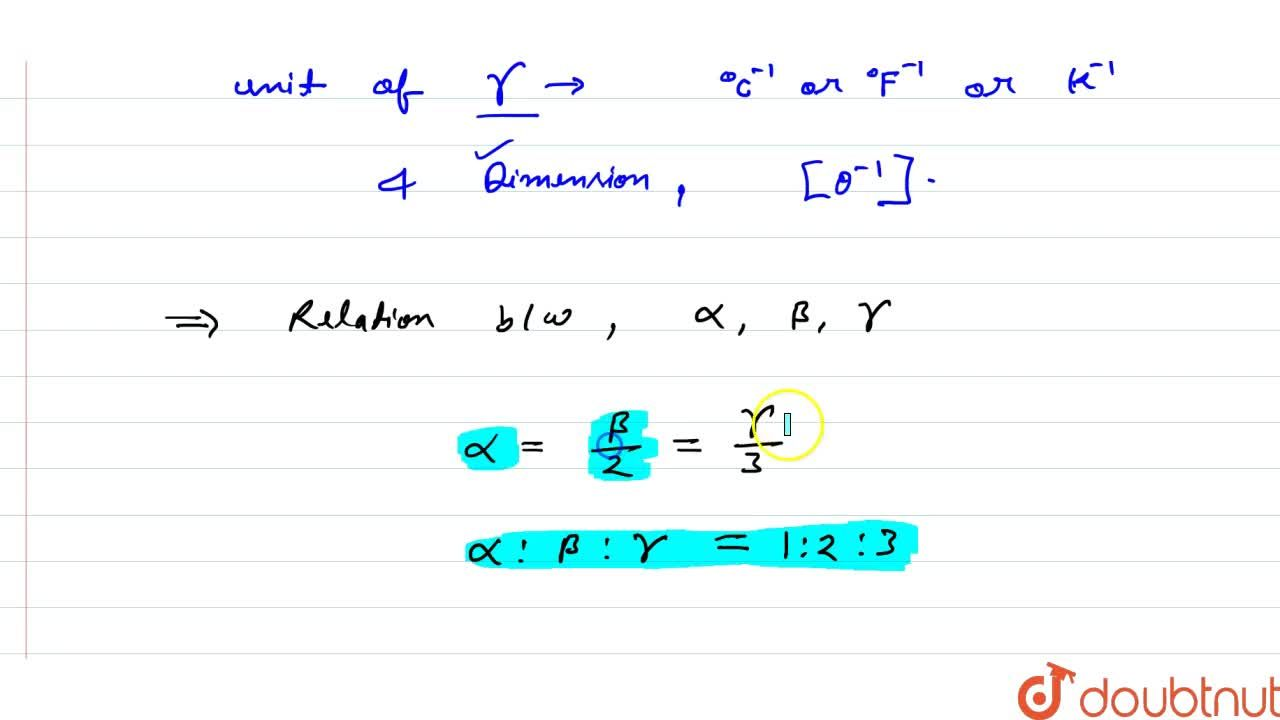 Solution for Volume Or Cubical Expression