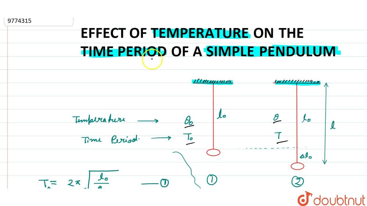 Solution for Effect Of Temperature On The Time Period Of A Simp