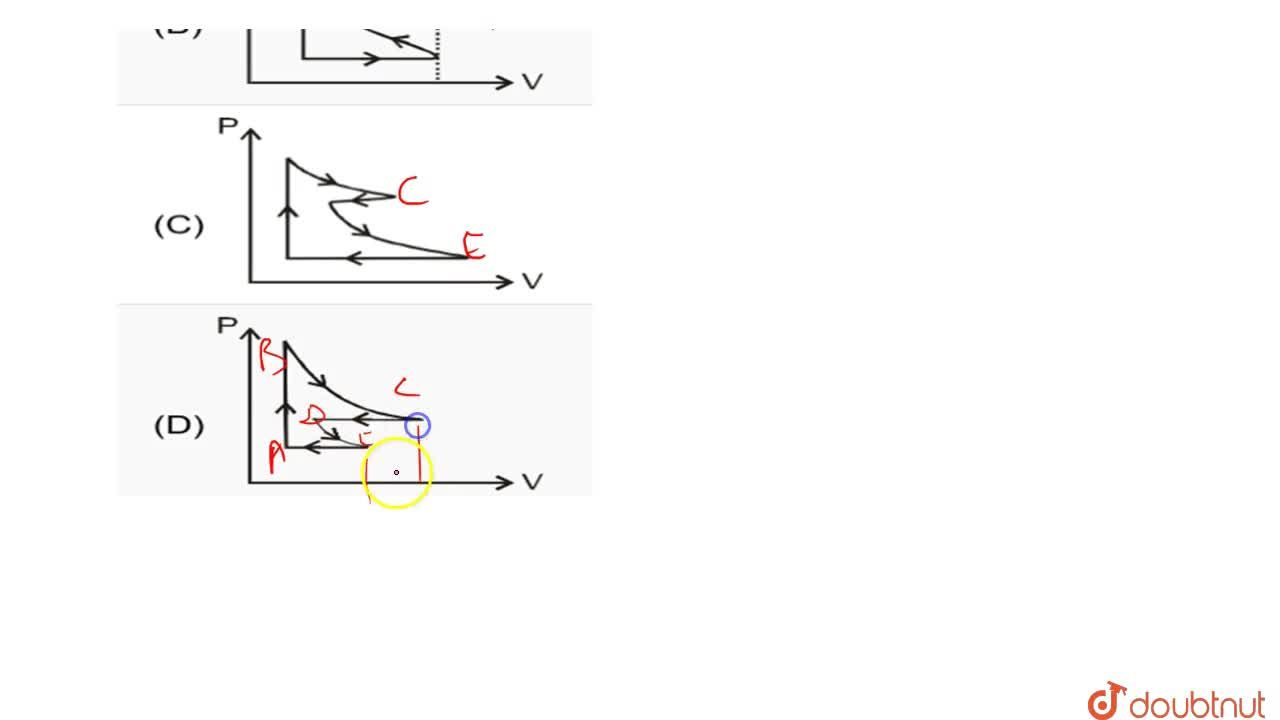 Solution for p-T curve for a cyclic process is as shown <br>