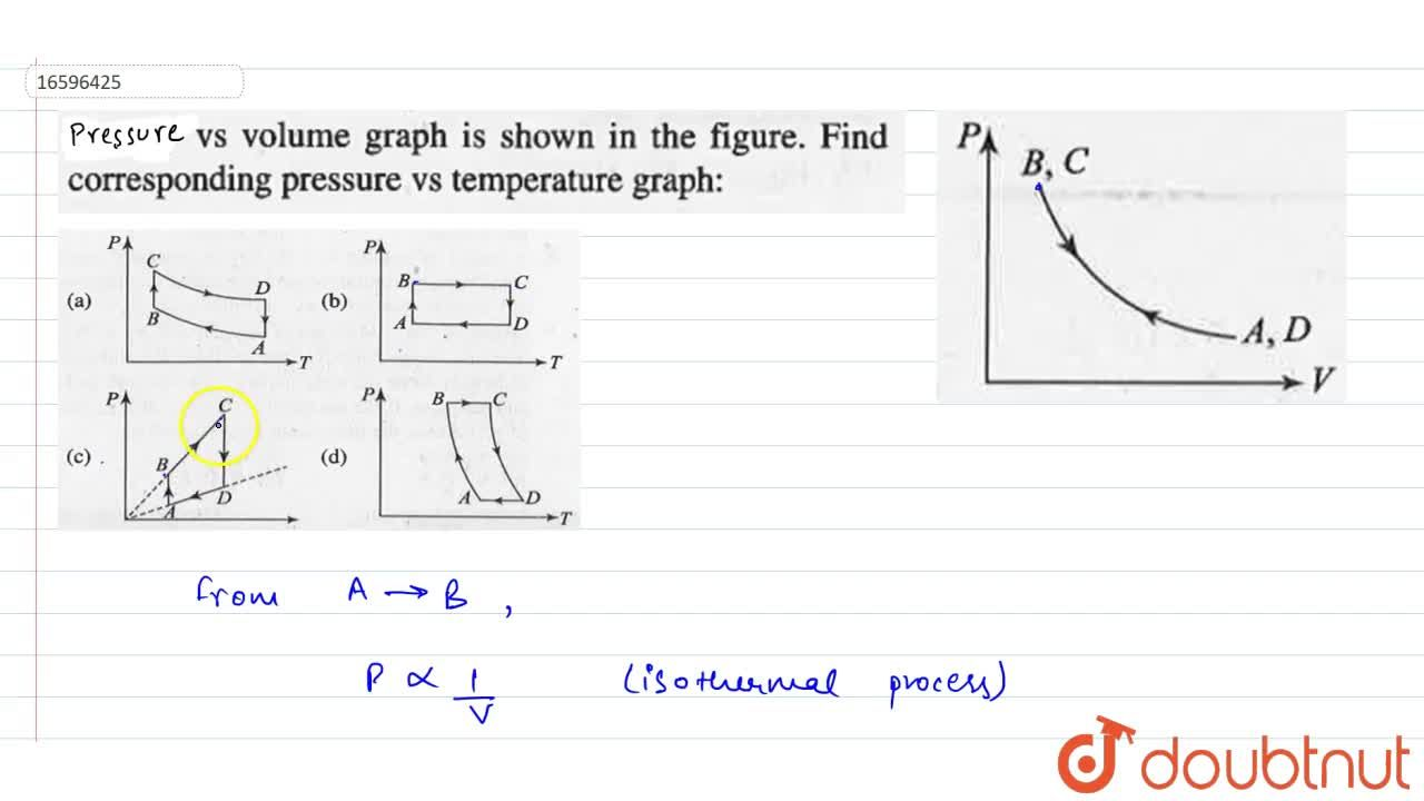 Solution for Density  vs volume graph is shown in the figure .