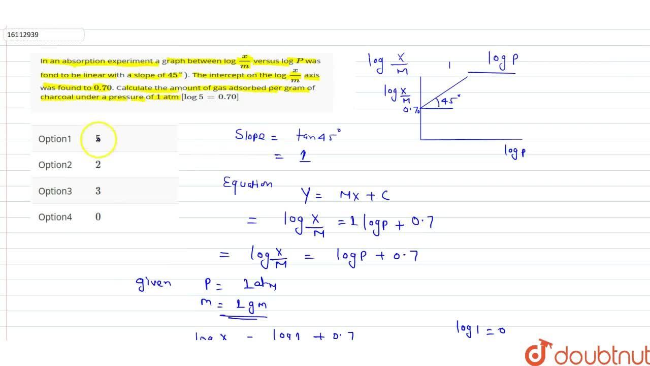 Solution for In an adsorption experiment a graph between log x