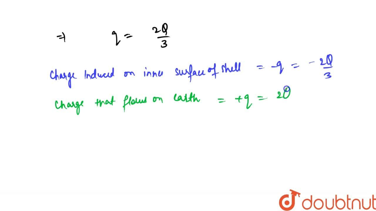 Solution for A solid conducting sphere of radius R is surrounde