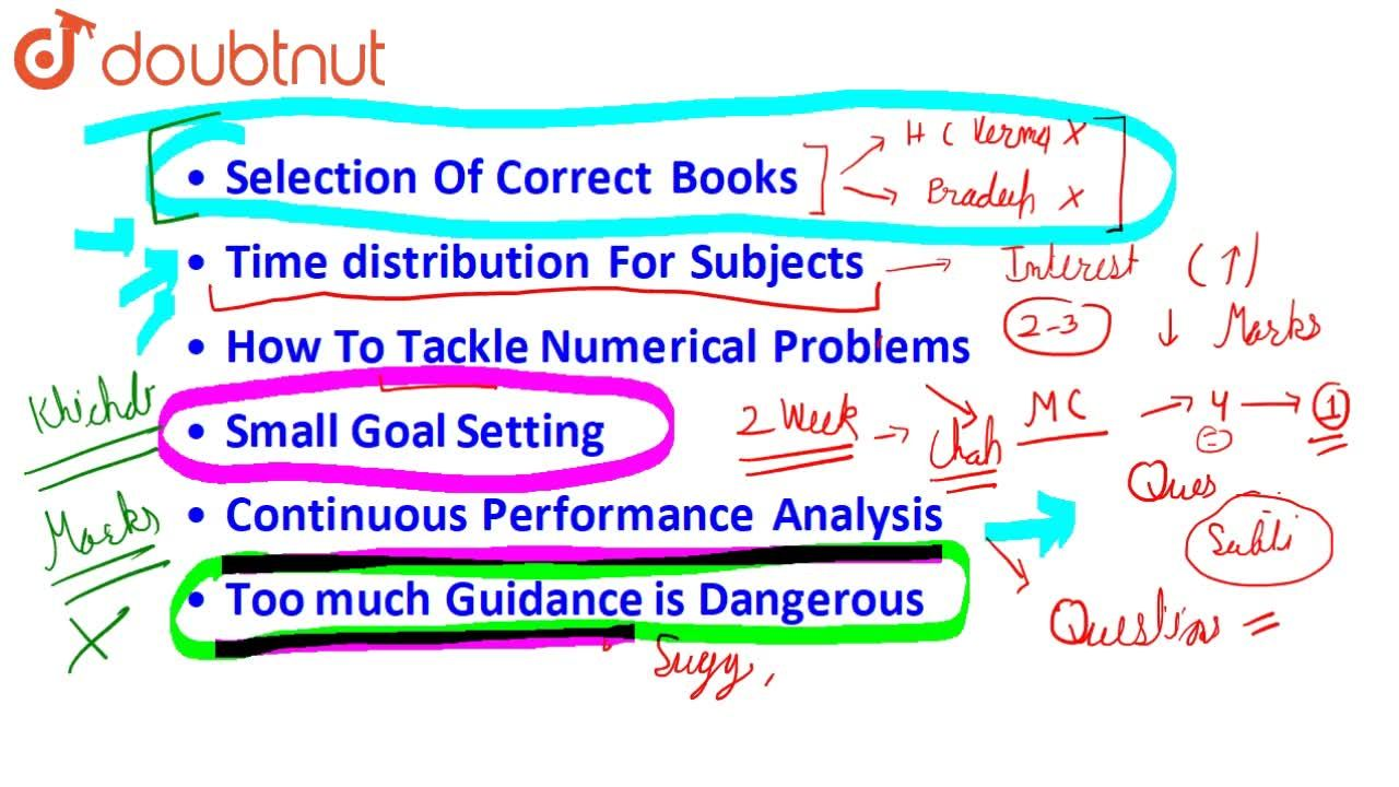Solution for Top Mistakes in JEE Mains and NEET Self Preparatio