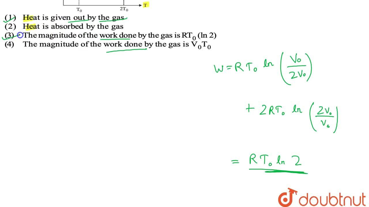 Solution for One mole of an ideal gas is taken through the cycl