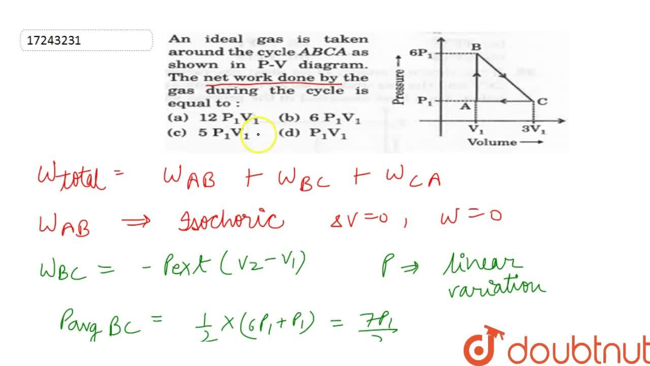 Solution for An ideal gas is taken around the cycle ABCA as sho