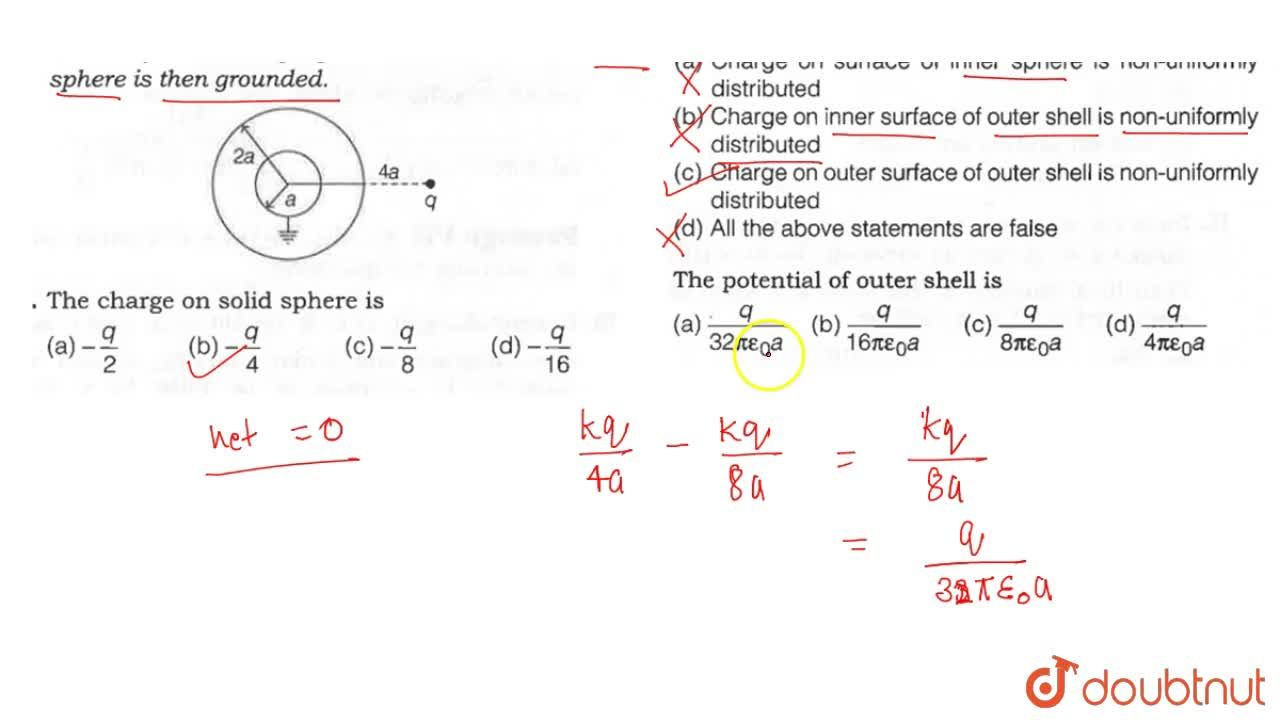 Solution for A solid conducting sphere of radius 'a' is surroun