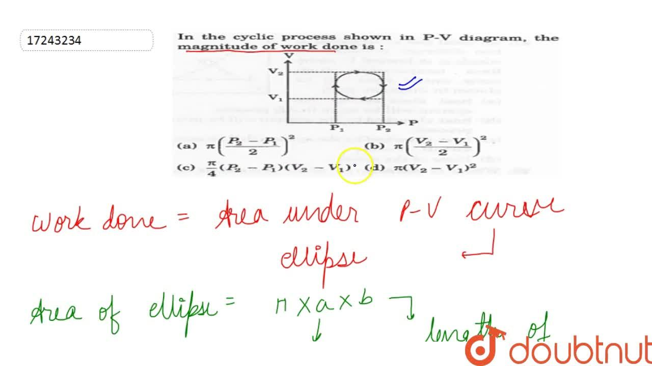 Solution for In the cyclic process shown in P-V diagram the mag