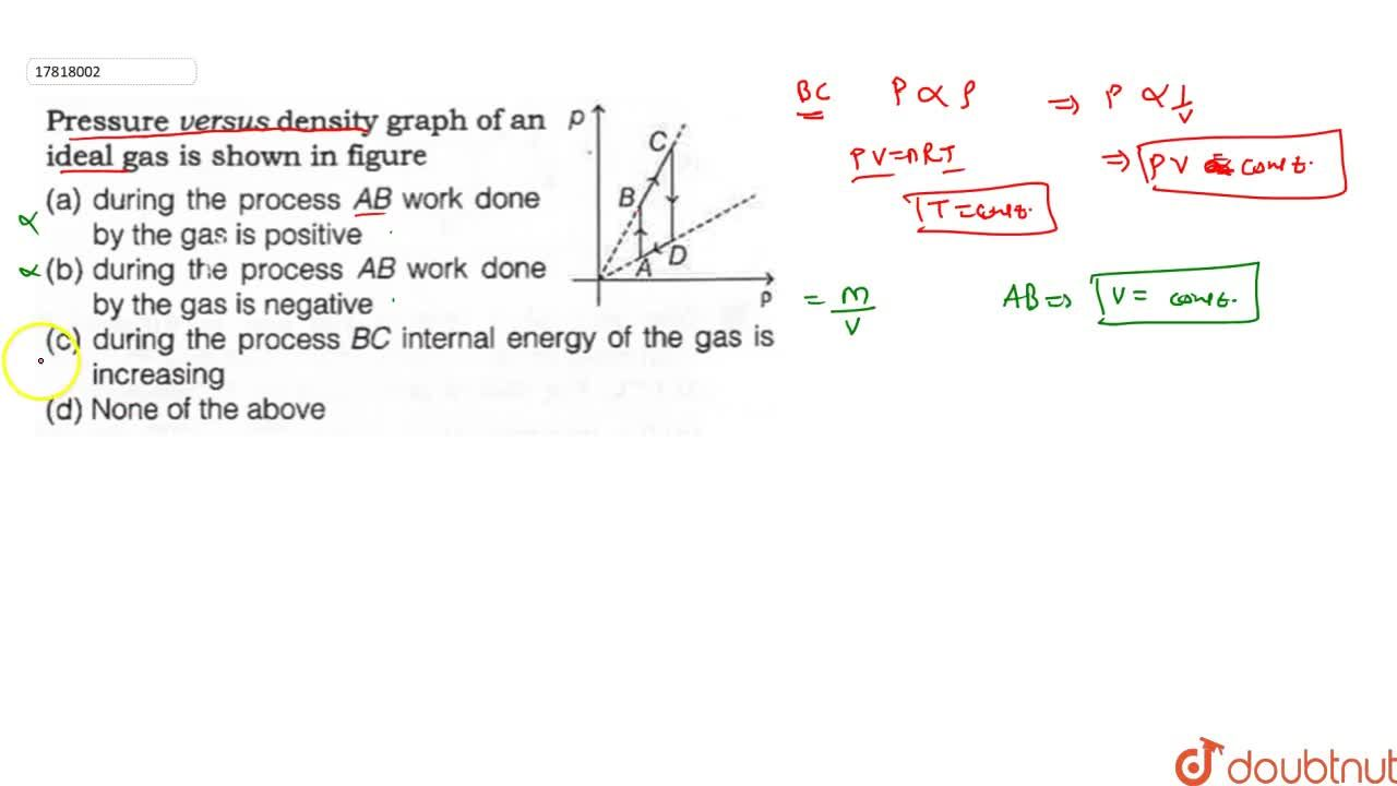 Solution for Pressure versus density graph of an ideal gas is s