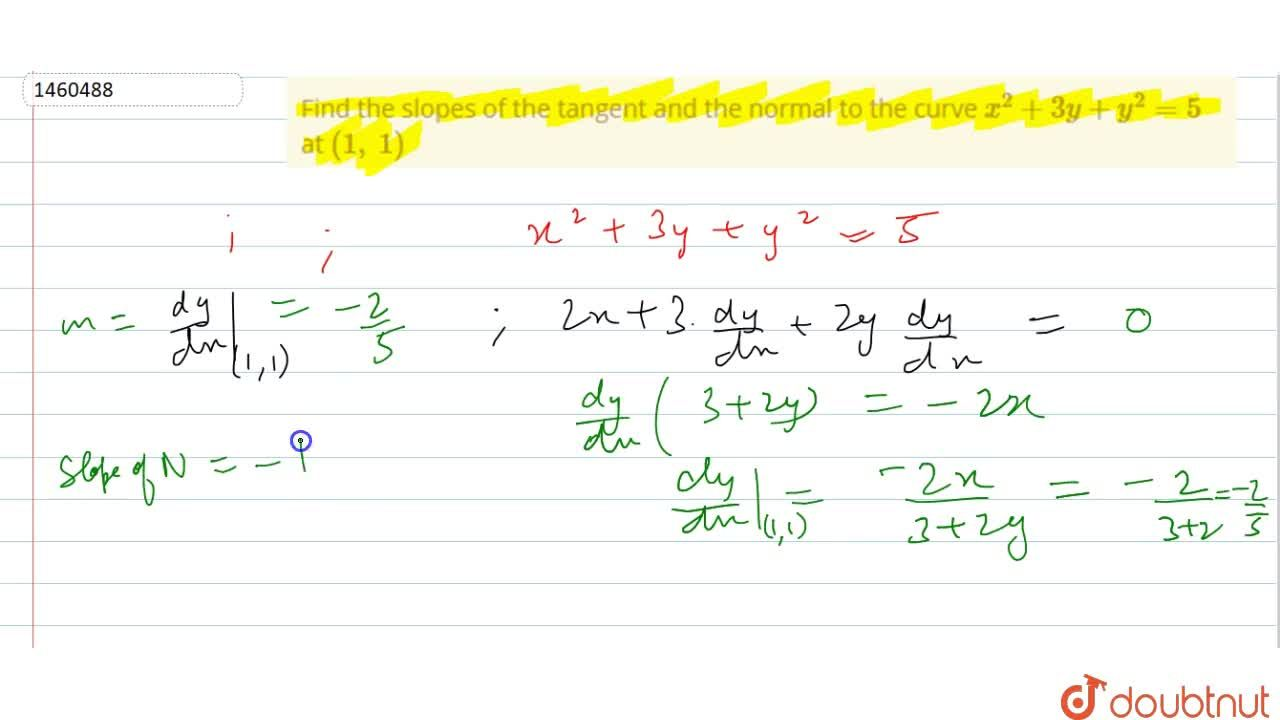 Solution for Find the slopes of the   tangent and the normal t