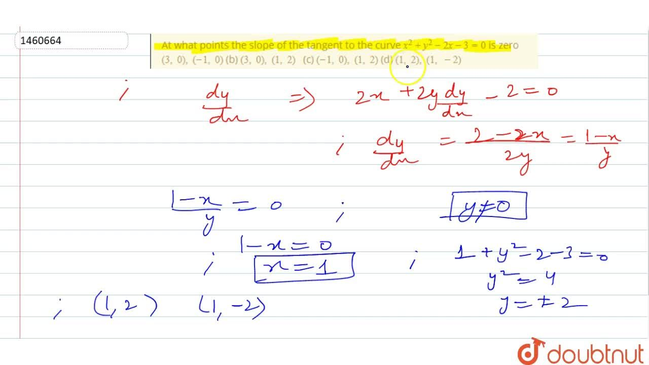 Solution for At what points the   slope of the tangent to the