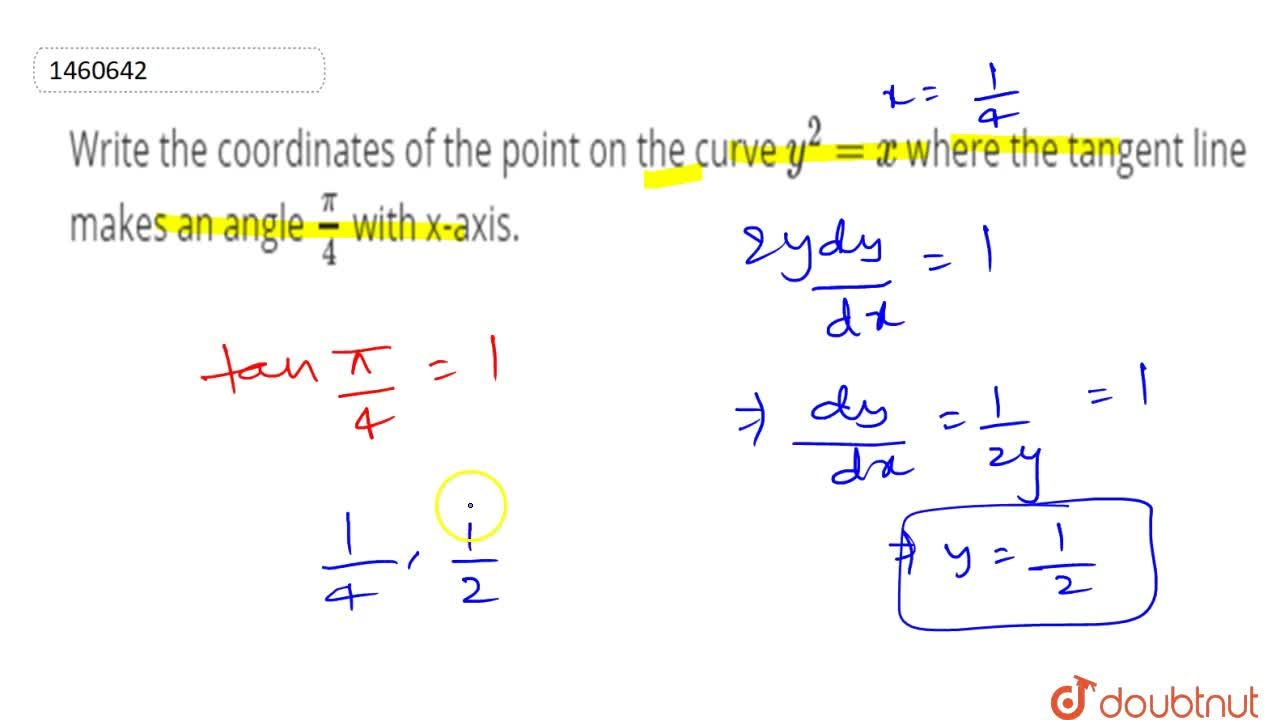 Solution for Write the coordinates   of the point on the curve