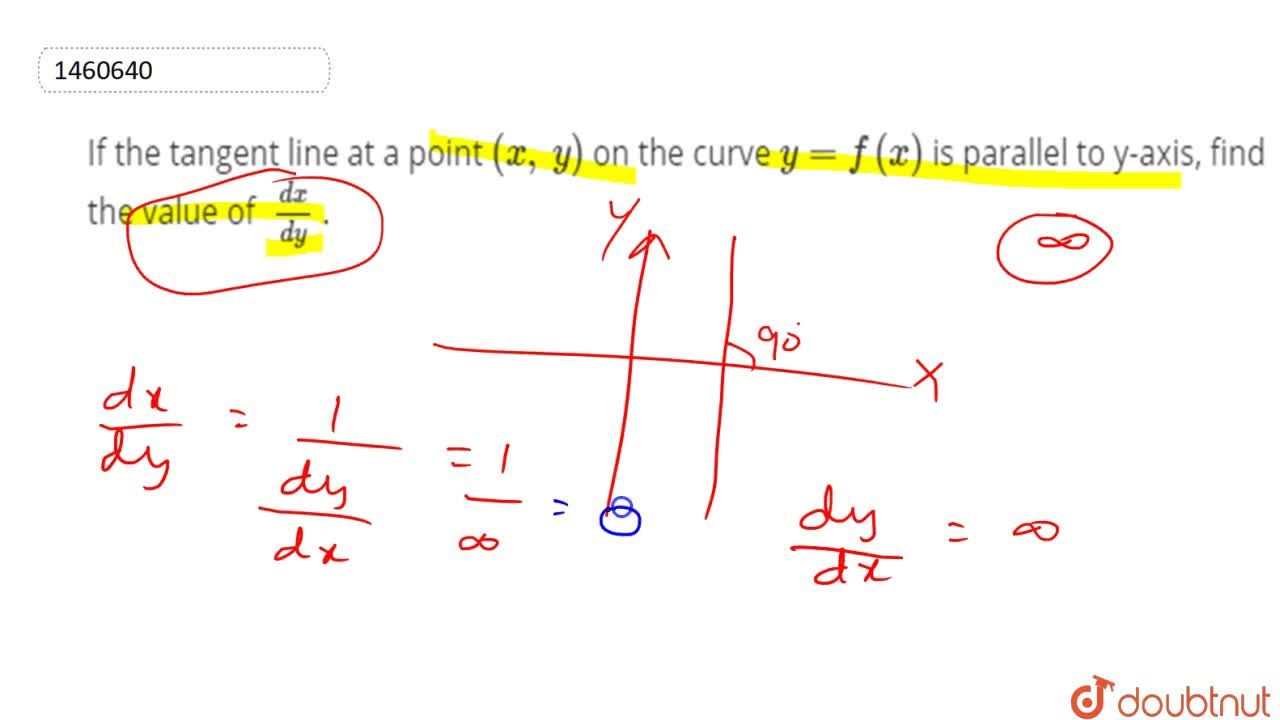 Solution for If the tangent line at   a point (x ,\ y) on th