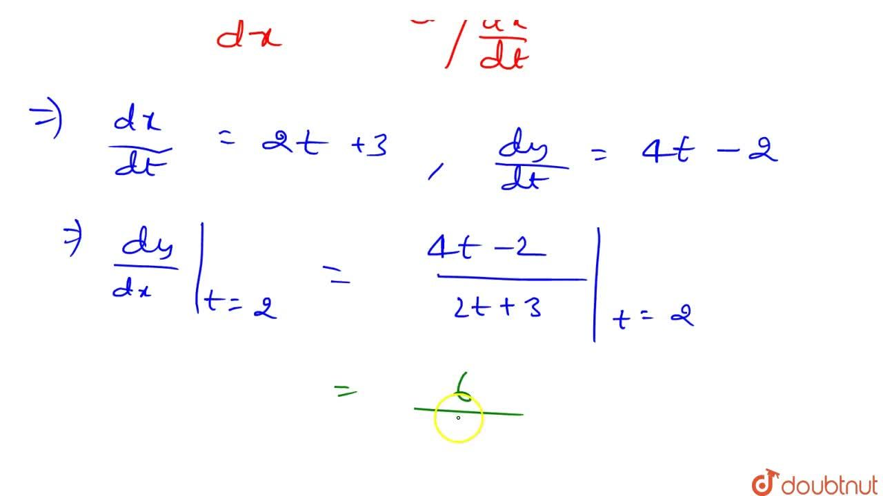 Find the slope of the   tangent to the curve x=t^2+3t-8 , y=2t^2-2t-5 at t=2 .
