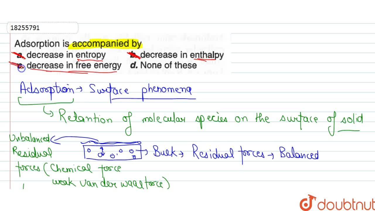 Solution for Adsorption is accompanied by