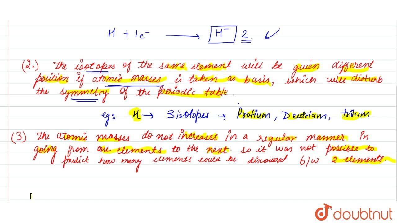 Solution for Limitation Of Mendeleev Classification