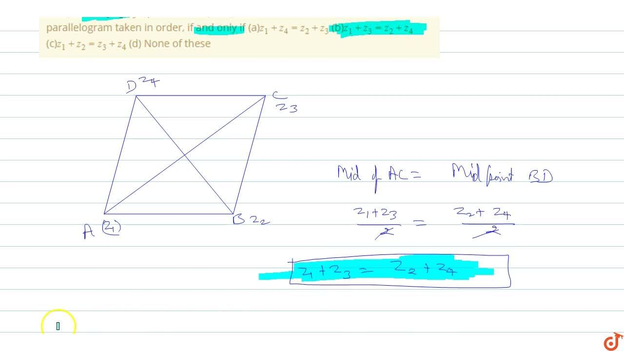 Solution for The points, z_1,z_2,z_3,z_4, in the complex pla