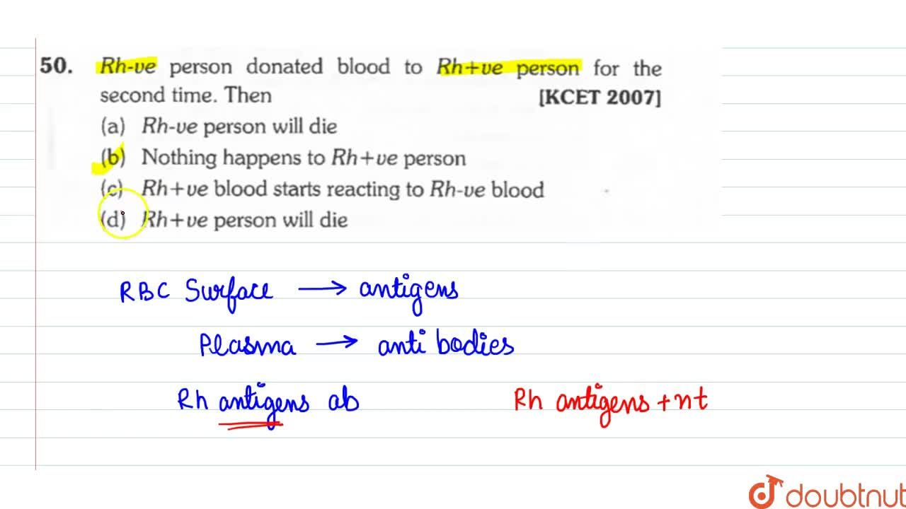 Solution for Rh-ve person donated blood to Rh+ve person for the