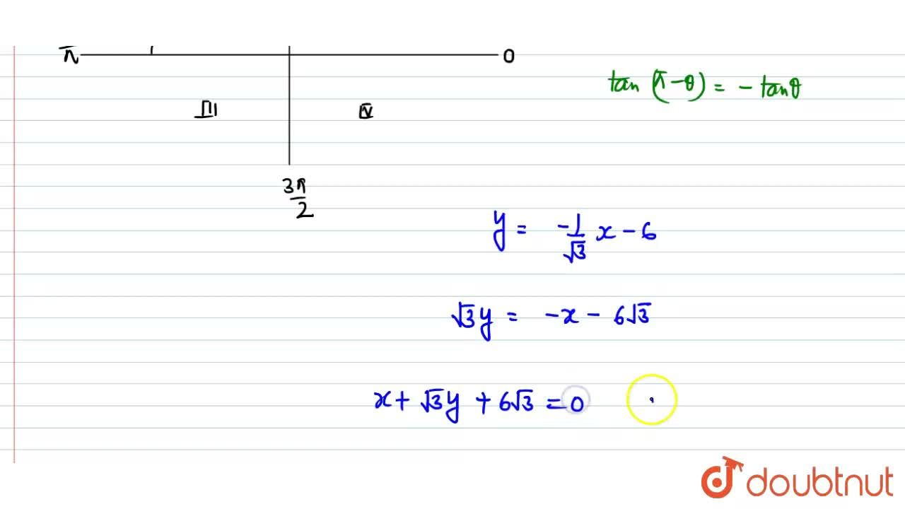 Solution for Find the equation of the line whose inclination is