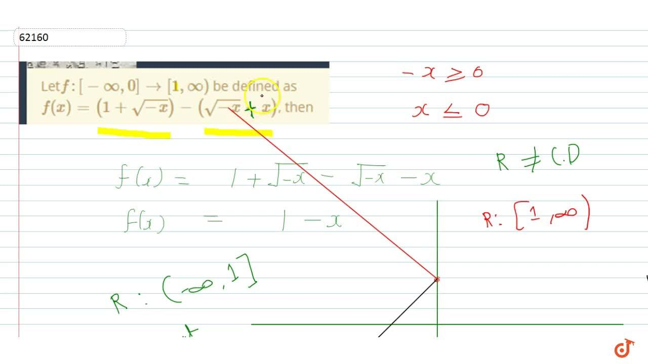 Solution for Let f:[-oo,0)->(1,oo) be defined as f(x)=(1+sqrt(