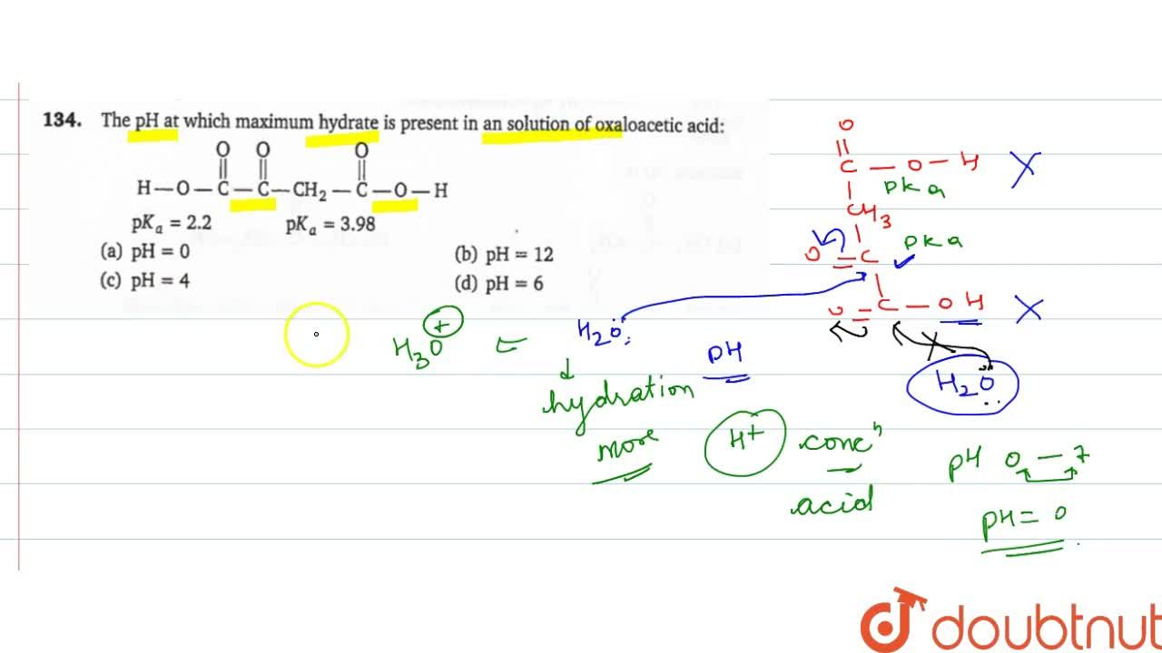 Solution for The pH at which maximum hydrate is present in an s