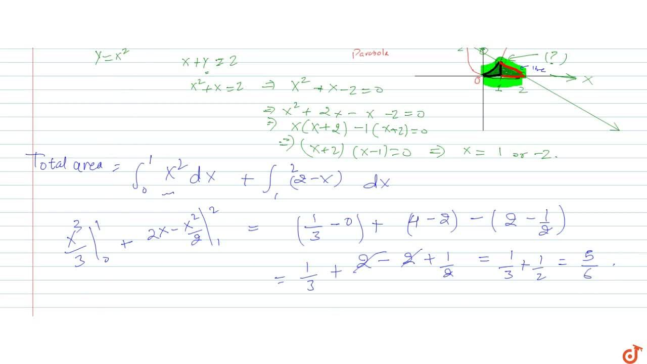 Solution for  Find the area bounded on the right by the line x