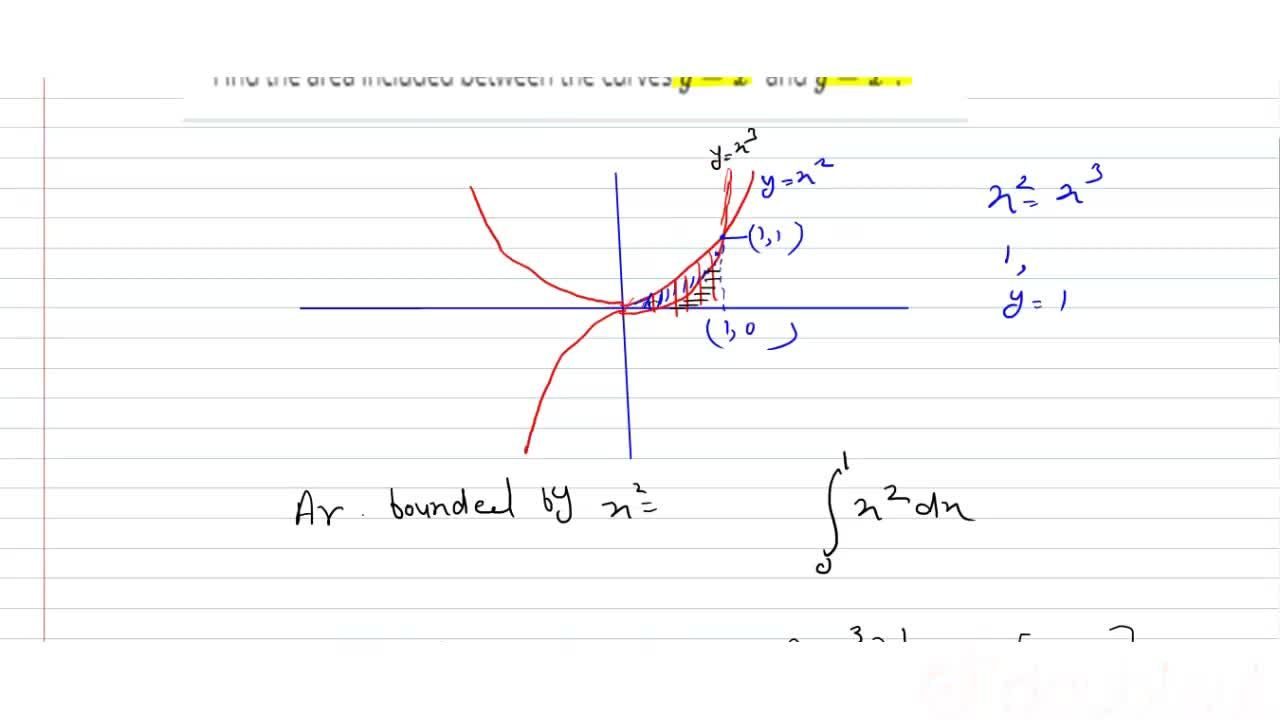 Find the area included between the curves y=x^2 and y=x^3.
