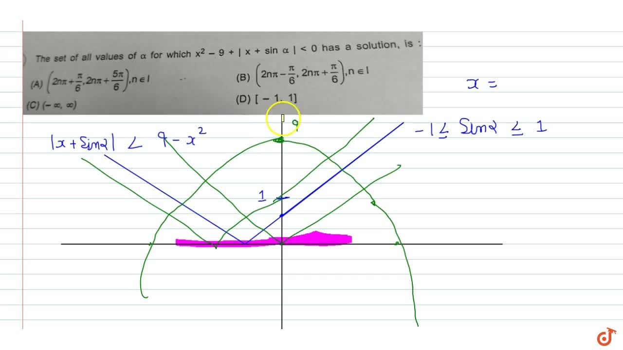 The set of all values of alpha for which x^2-9+|x+sinalpha| lt 0 has a solution is