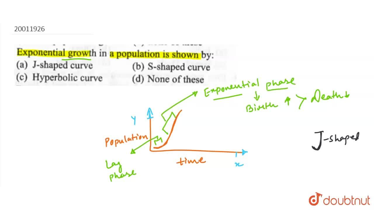 Solution for Exponential growth in a population is shown by :