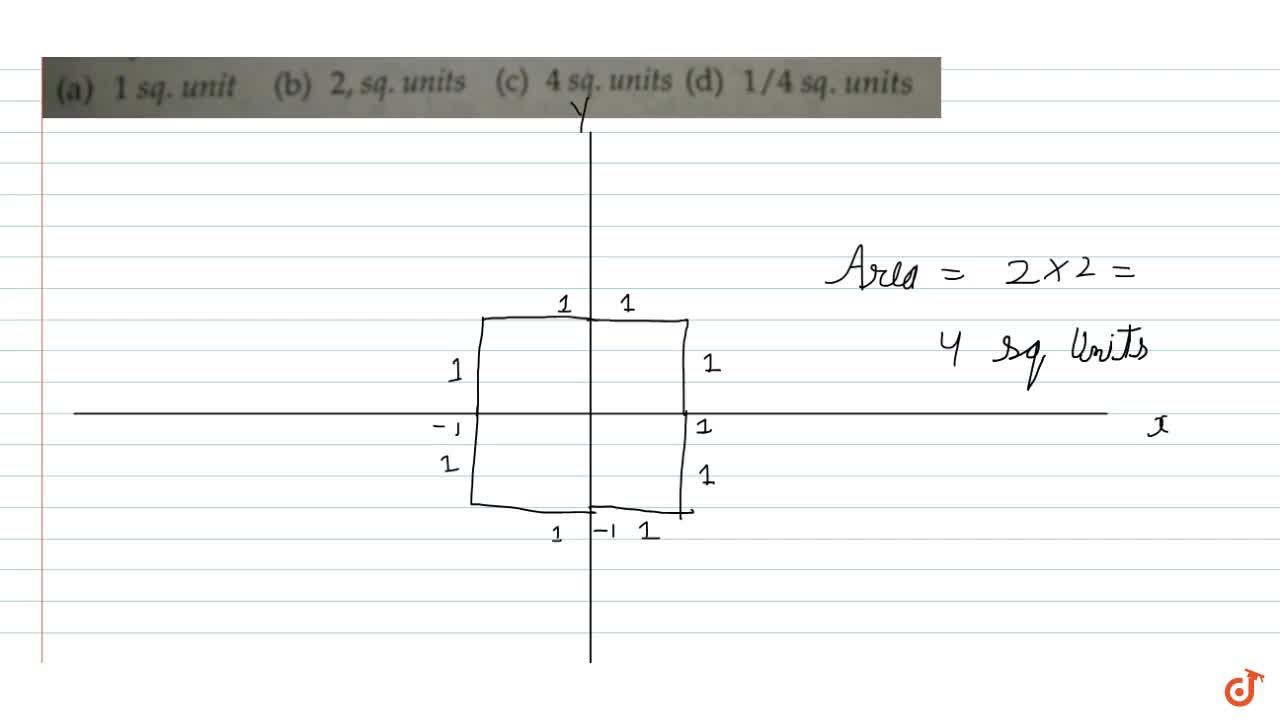 Solution for  Let A and B have coordinates (x_1,y_1) and (x_