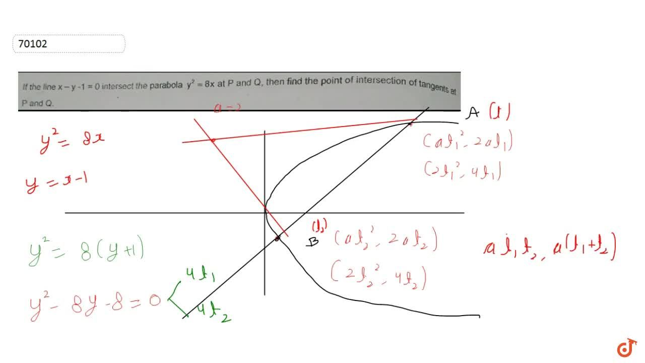 Solution for  If the line x-y-1 = 0  intersect the parabola