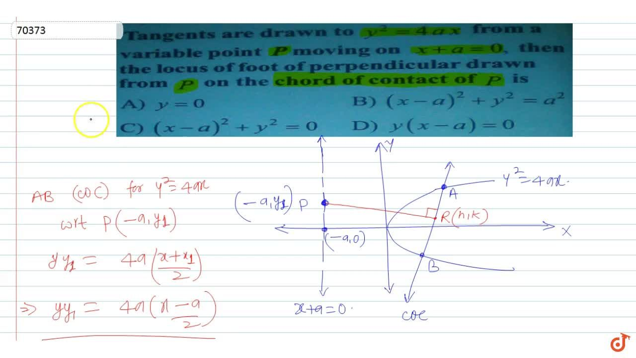 Solution for Tangents are drawn to y^2 =4ax from a variable p