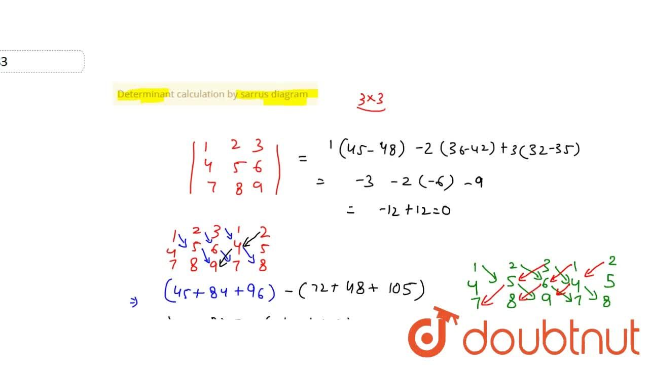 Determinant calculation by sarrus diagram