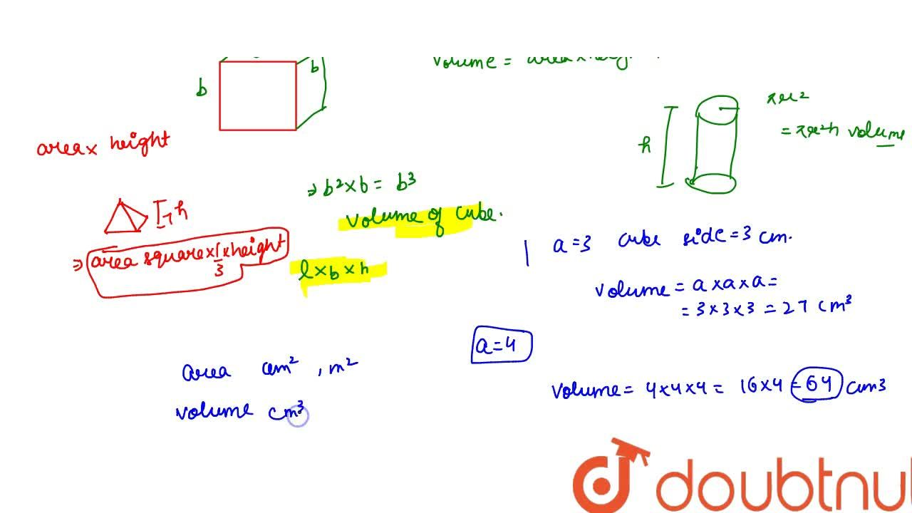 Solution for Volume of a cube