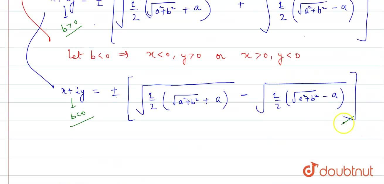 Square Root of Complex Number