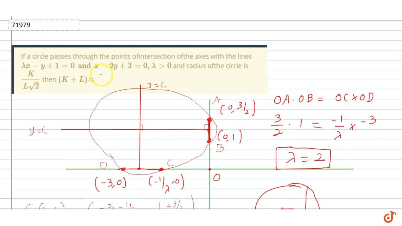 Solution for If a circle passes through the points ofintersecti