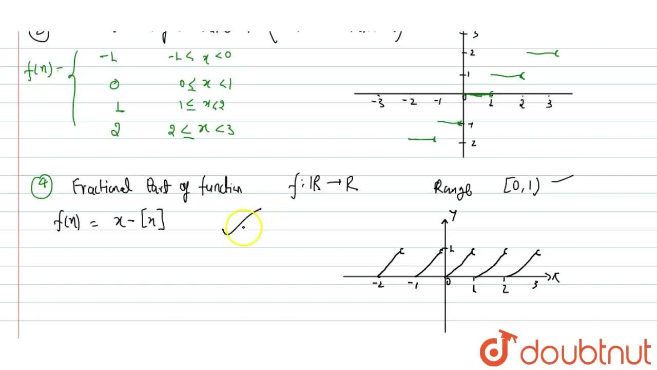 Solution for Modulus; signum; greatest integer and fractional p