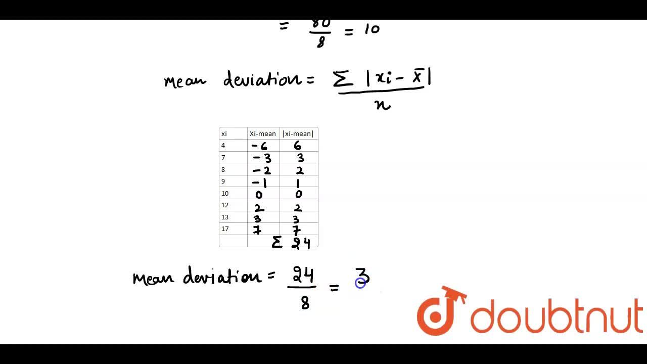 Find the mean deviation about the mean for the data  : 4, 7, 8, 9, 10 , 12 , 13 , 17