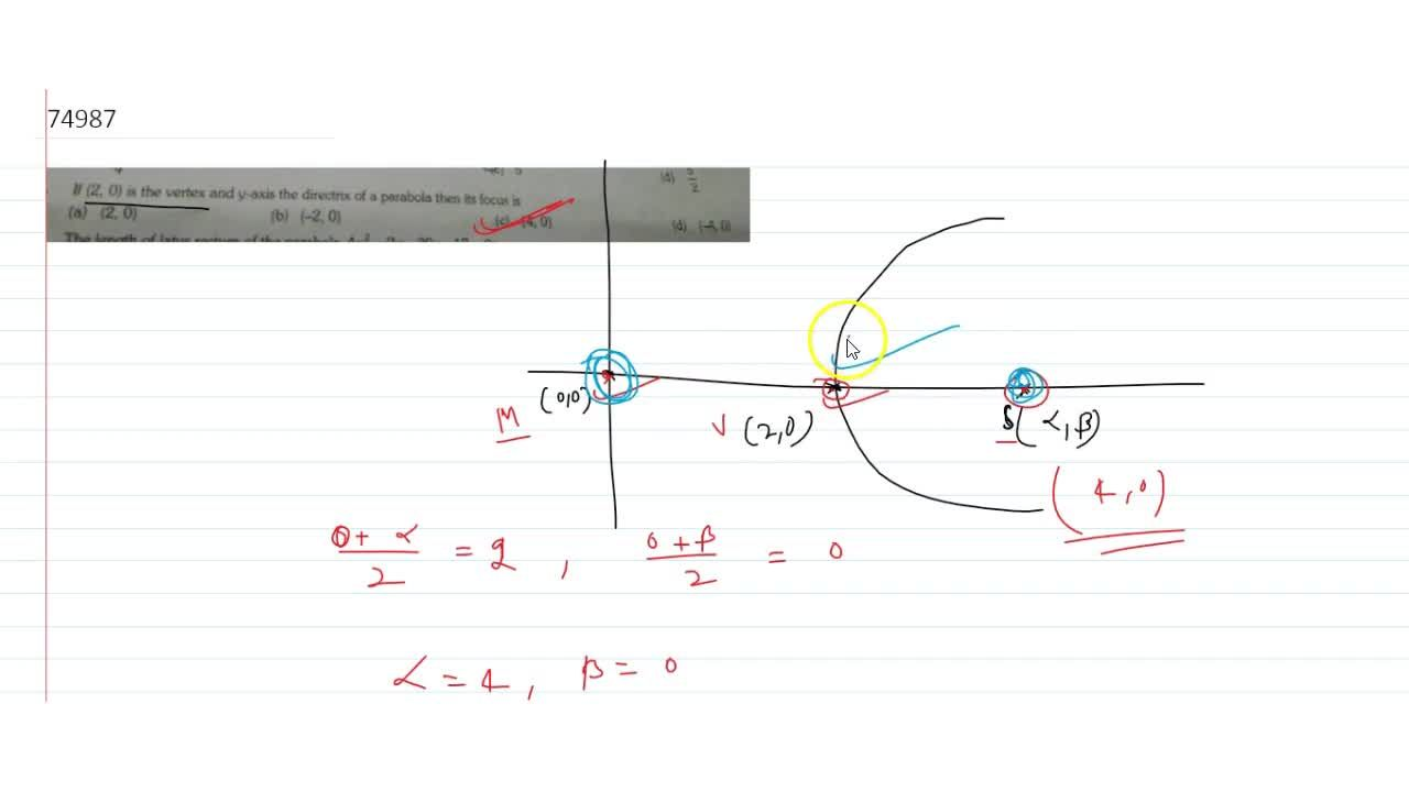 Solution for If (2, 0) is the vertex and y-axis the directrix