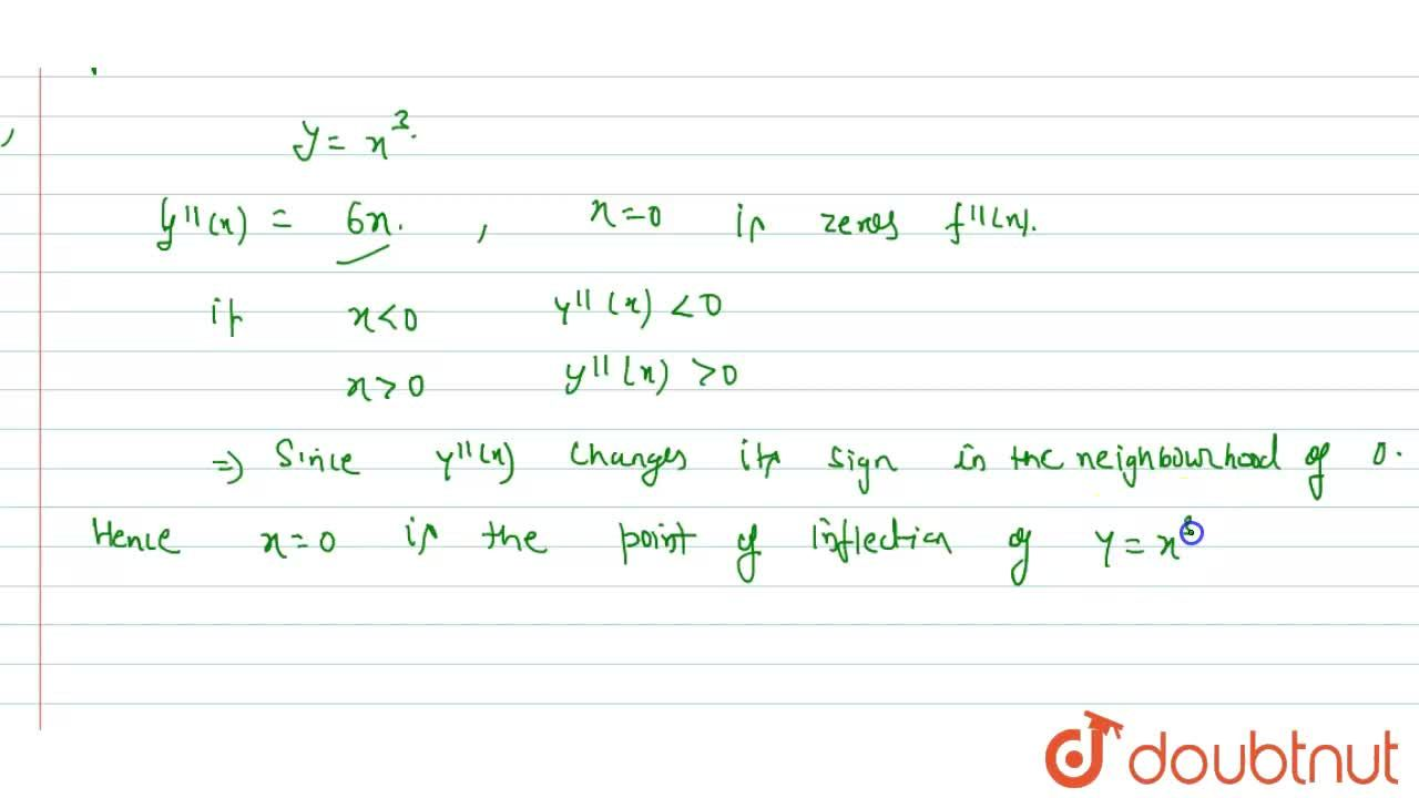 Solution for Point of inflection and point of inflexion
