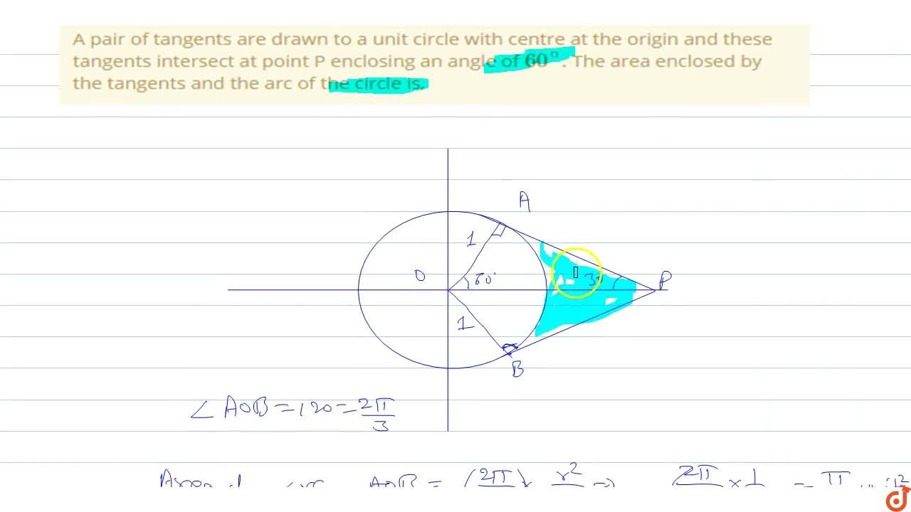 Solution for A pair of tangents are drawn to a unit circle with