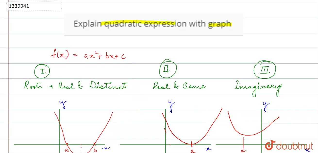 Solution for Explain quadratic expression with graph