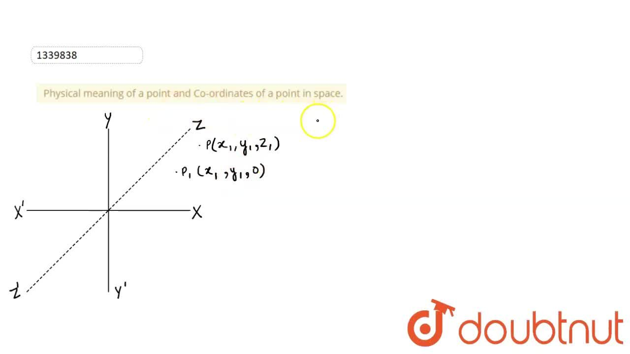 Physical meaning of a point and Co-ordinates of a point in space.